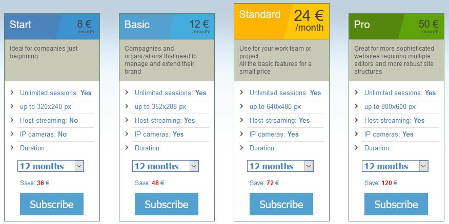 CamToWeb Pricing