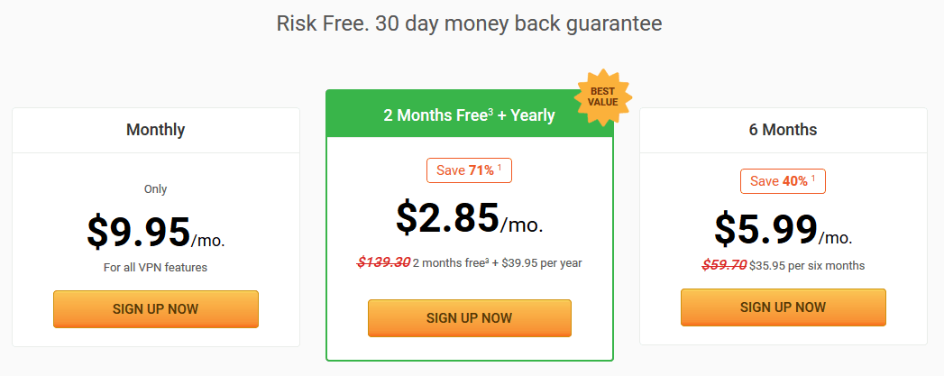 PrivateInternetAccess Pricing