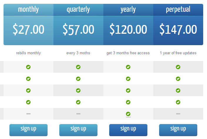 SEO Content Machine Pricing