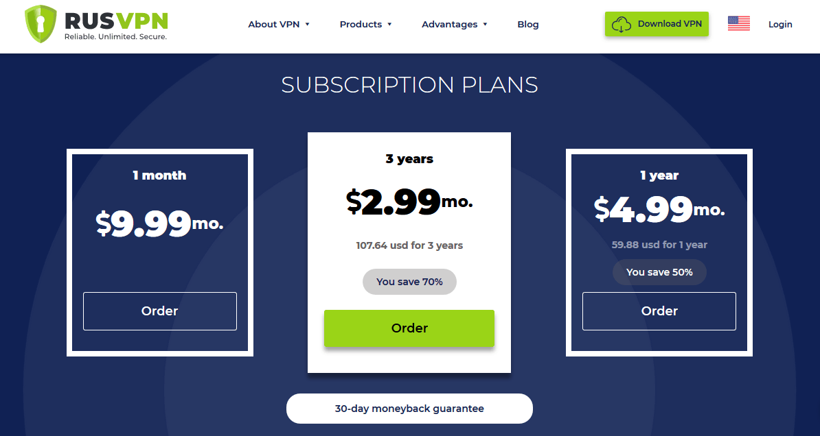 RusVPN Pricing