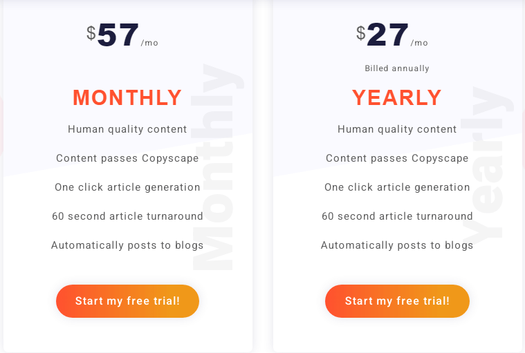 Article Forge Pricing