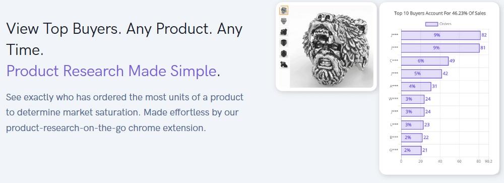 SaleSource Promo Code