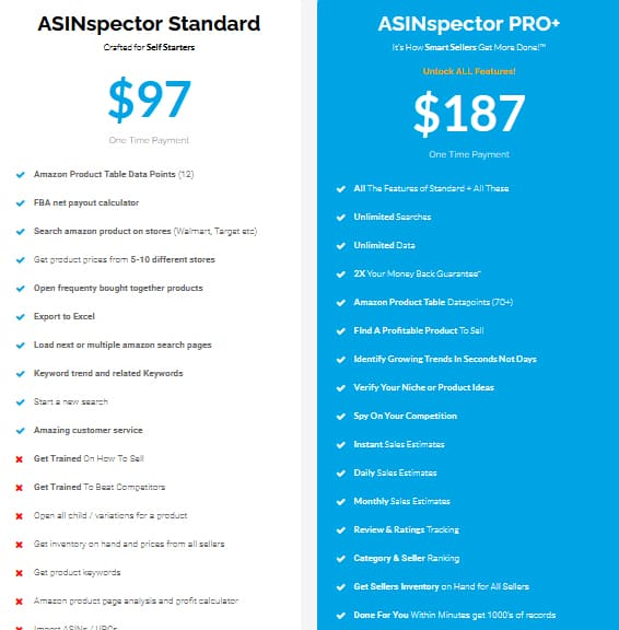 ASINspector Pricing